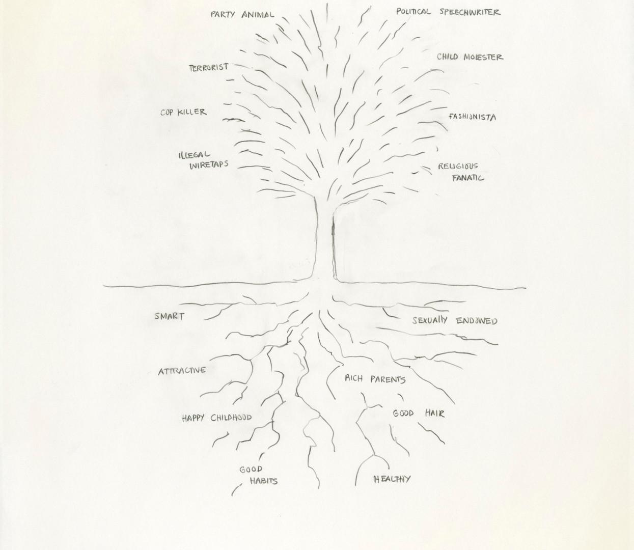 David Byrne, Hopes and Desires, 2002