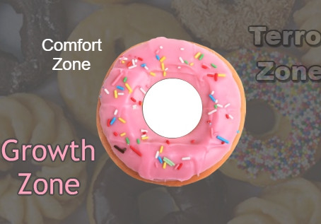 Life is a Donut!