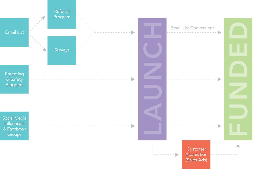 digital-marketing-flow-chart.png