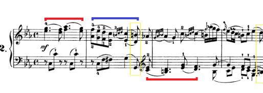 Haydn Sonata N° 33 in C Minor Hob.XVI.20