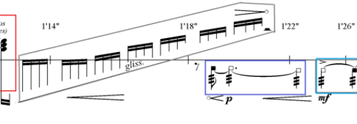 Analysis of a composition based on three sound gestures through spectral techniques