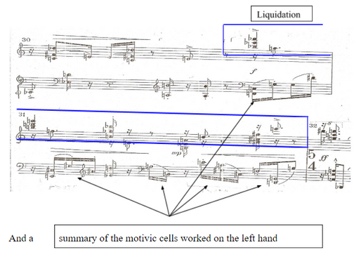 Analysis of Klavierstücke Op. 33 a by A. Schoenberg – Part II