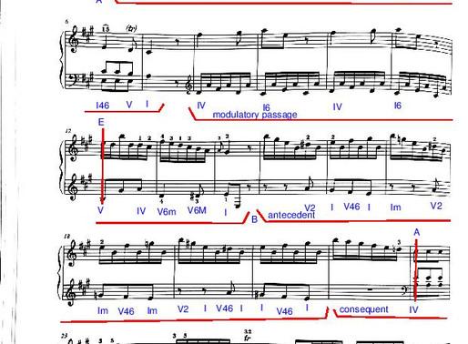 Haydn Sonata XVI12 - Finale Compositional and Harmonic analysis