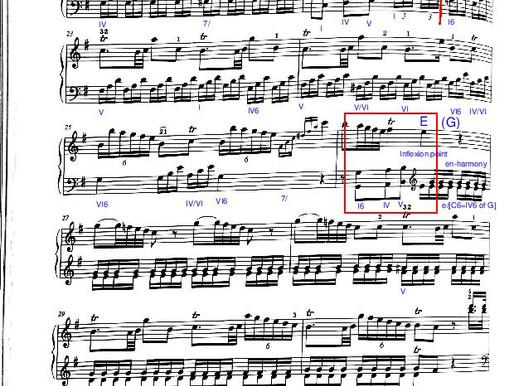 Haydn Sonata XVI6 - 1st movement (development and re-exposition)