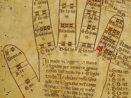 Tonal Materials. Ecclesiastical Modes