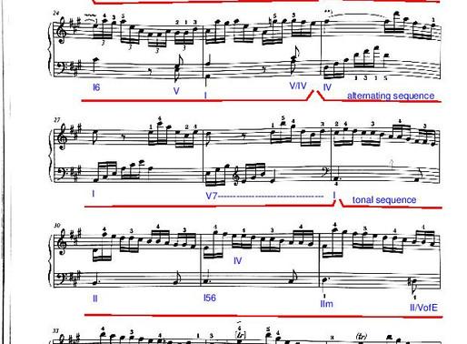 Haydn Piano Sonata Hob. XVI12 - Andante - Development and Re-exposition