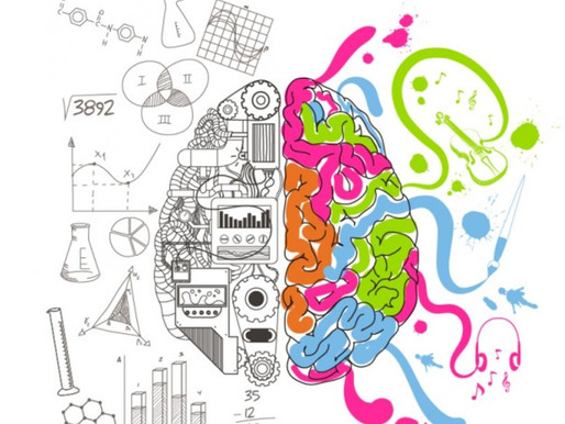 The right and left brain hemispheres in the musical creative process