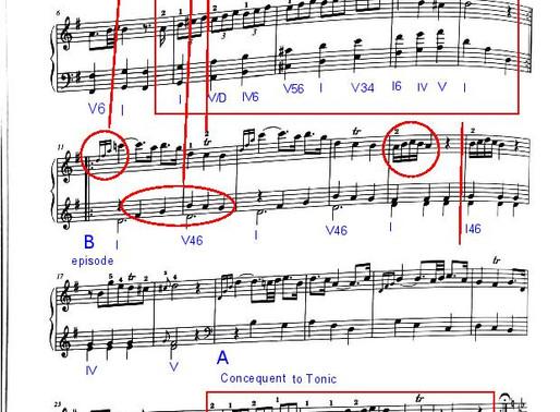 Haydn Piano Sonata Hob. XVI:6 - Minuet and Trio