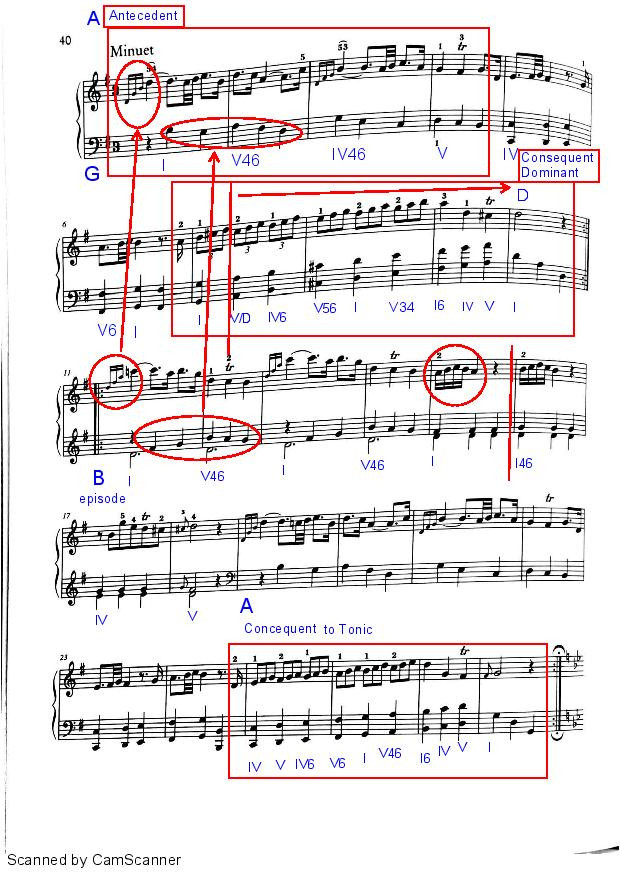 Haydn Piano Sonata Hob. XVI:6
