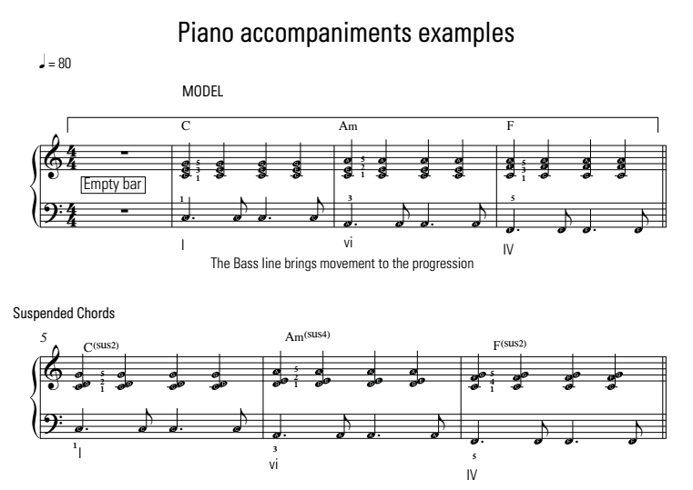 Piano accompaniments