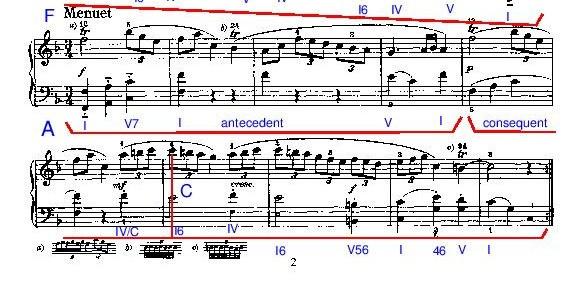 Haydn Sonata in F Hob. XVI:9
