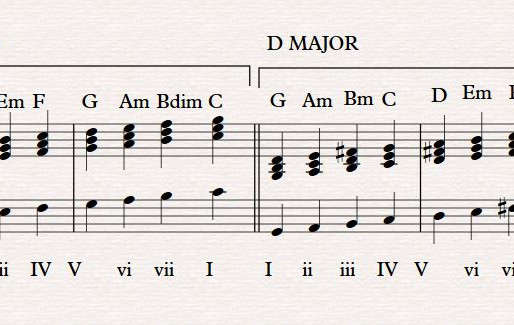 Harmonization of a melody with diatonic triads for piano