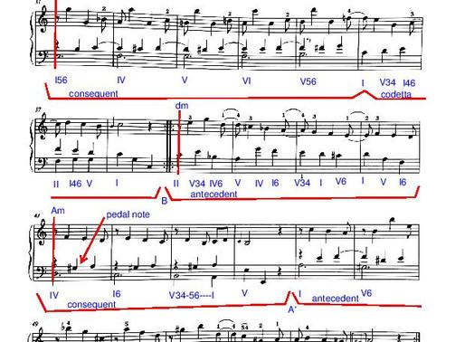 Haydn Hob. XVI12 - Second Movement