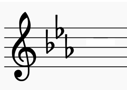A Complete Guide on Key Signatures