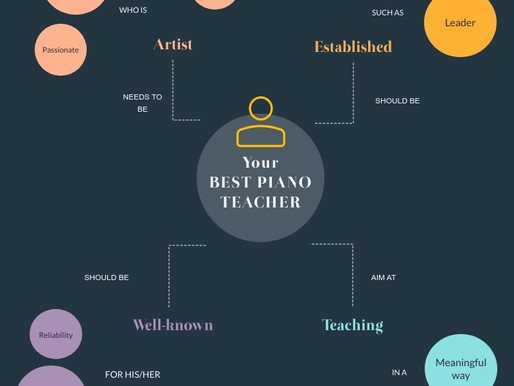 How to choose the best piano teacher in London?  Piano Teacher London