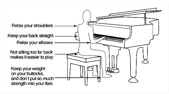 six piano tips