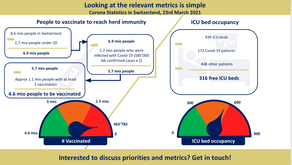 Looking at the relevant metrics is simple