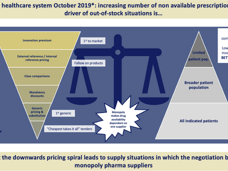 German healthcare system October 2019*: increasing number of non available prescription drugs: drive