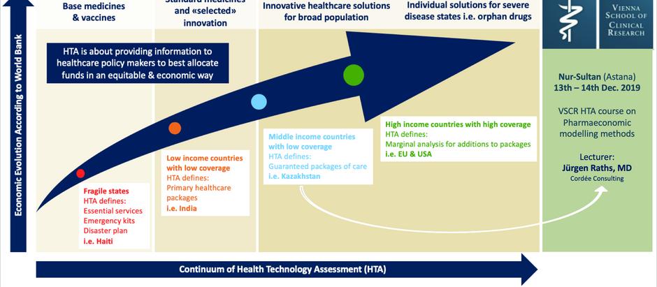 Vienna School of Clinical Research: Health Technology Assessment goes Kazakhstan