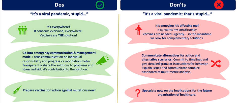 Covid-19 Pandemic Communication: Dos and Don'ts