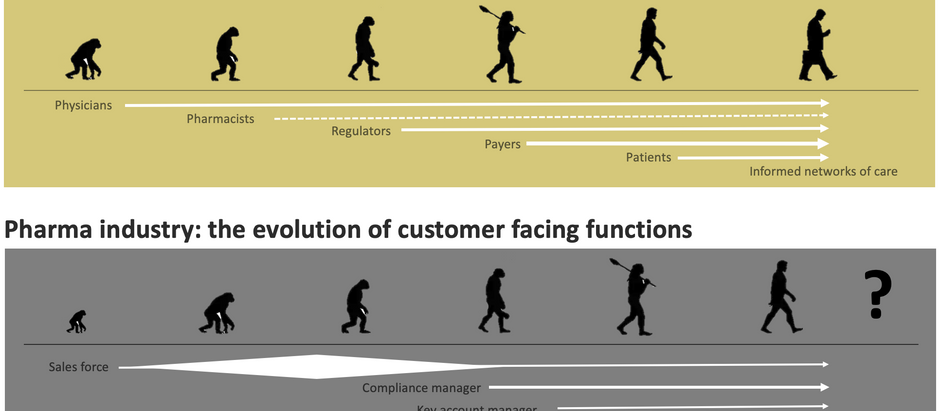 Pharmaceutical industry: getting closer to the customer...