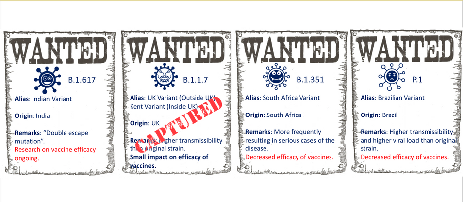 Wanted: Covid variants - Vaccinate now to avoid variants evading herd immunity!