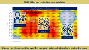 Covid-19 has now reached the young population