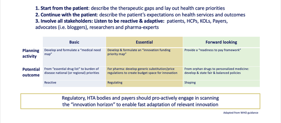 HTA considerations II: regulators, HTA bodies and payers: the earlier - the better