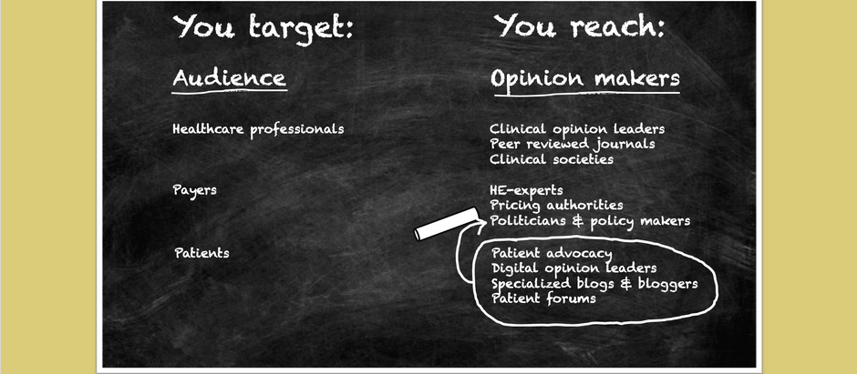 Scientific communication (2): does your narrative reach opinion makers?
