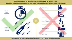 Metrics matter in aligning the organisation health care.