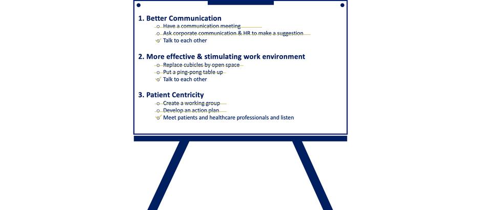 Pharma objectives 2020
