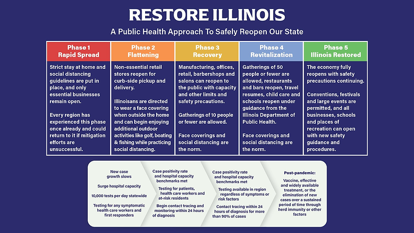 Restore Illinois.png