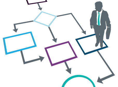 Dynamic Forms That Drive Dynamic Workflow by Andrew Howarth - CEO