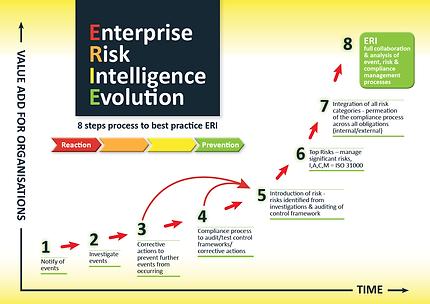 ERI Evolution Image.png