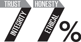 trust integrity honesty ethical.png
