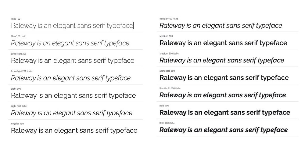 Raleway is the new corporate font for new Edge Foundation brand identity