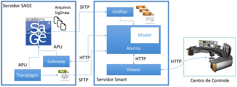 smart-arquitetura.png