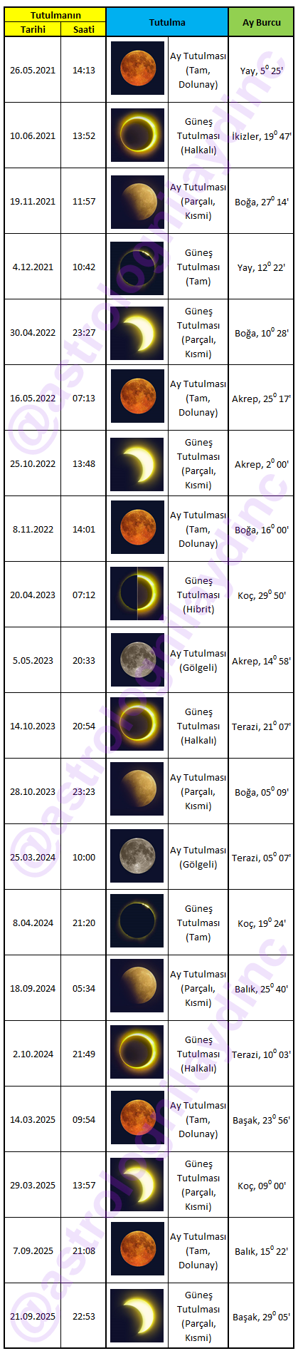 Eclipses.png