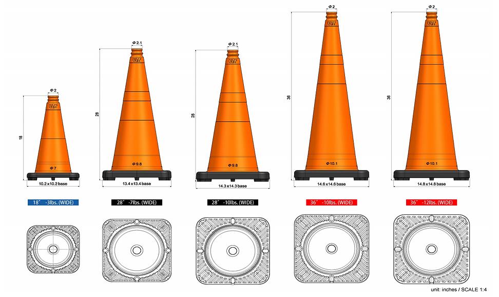UAT Cone Sizing