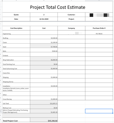Steel Fabrication Project Total Cost Estimate