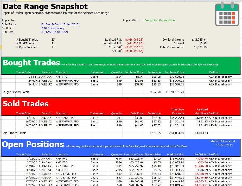Share Trade Tracker - Date Range Snapshot Report