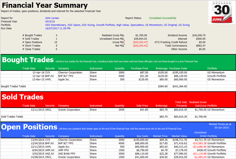 Share Trade Tracker - Financial Year Report