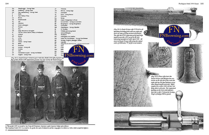 fn mauser rifles arming belgium and the world