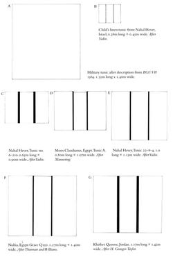 Sumner Tunic Drawings 2