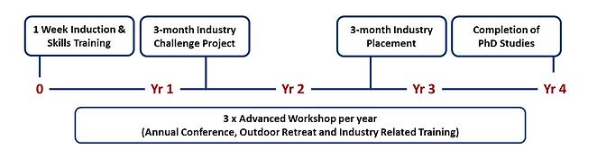 ESI Programme V2.png