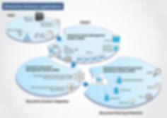 Streamline Document System Suite Website