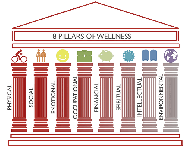 8-pillars-of-wellness.png