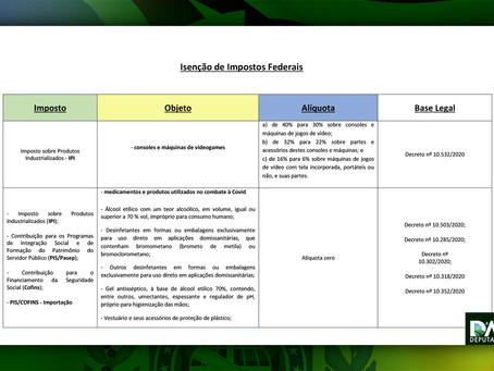 Bolsonaro zera imposto de importação de centenas de produtos. Confira a lista: