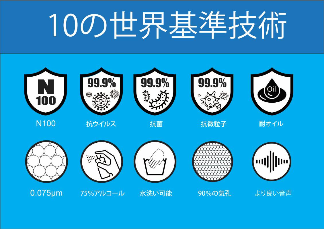 SLOO AIR LAB P99 MASK Japanese 6.jpg