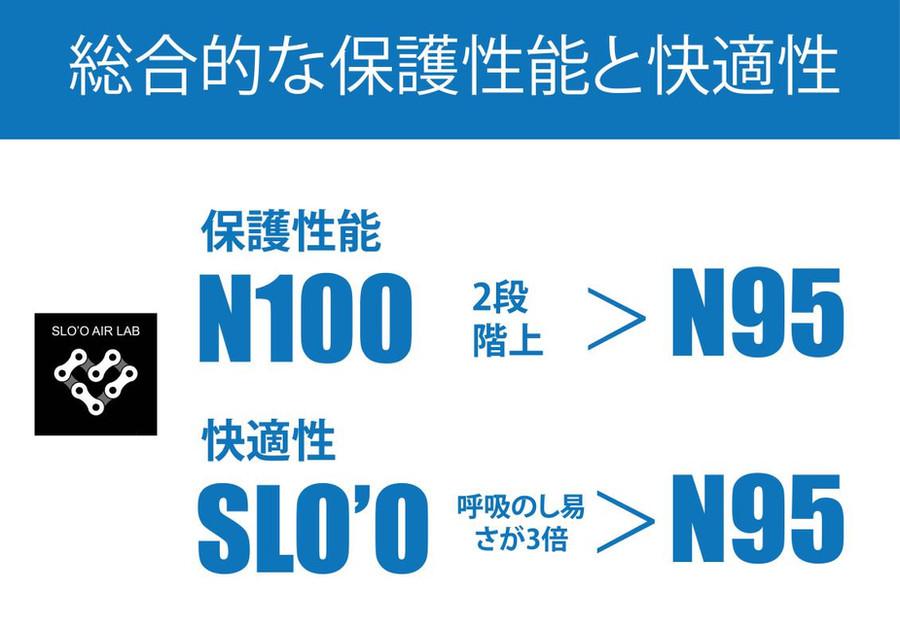SLOO AIR LAB P99 MASK Japanese 7.jpg